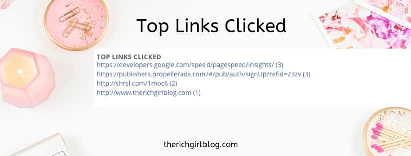 Top Links Clicked Report for Affiliate Marketing